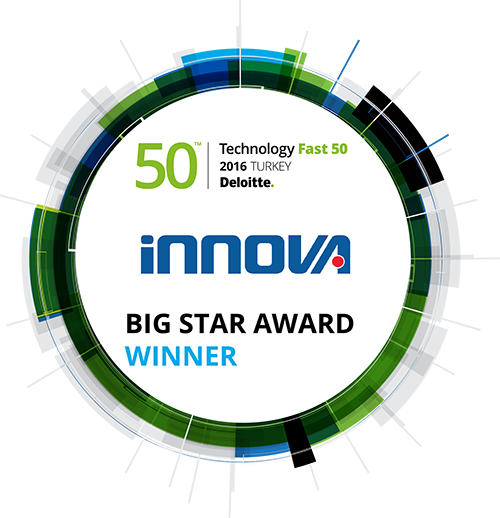 Innova Extends its Record-Long Streak at Deloitte Fast 50 Program with 11th Listing